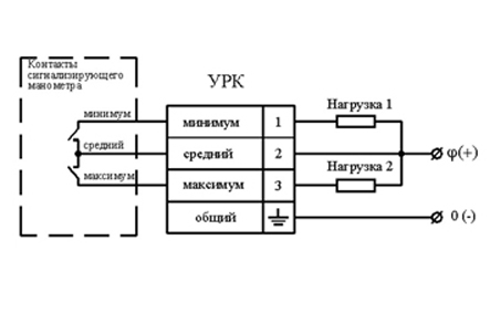 Схема подключения: φ